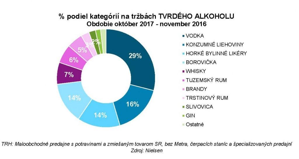 Tlacova_sprava_NIELSEN_Konzumacia_alkoholu_na_Slovensku_20122017_Page_1