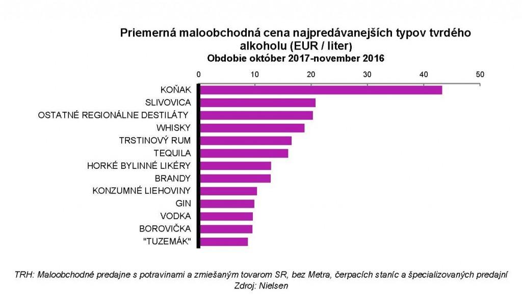 Tlacova_sprava_NIELSEN_Konzumacia_alkoholu_na_Slovensku_20122017_Page_2