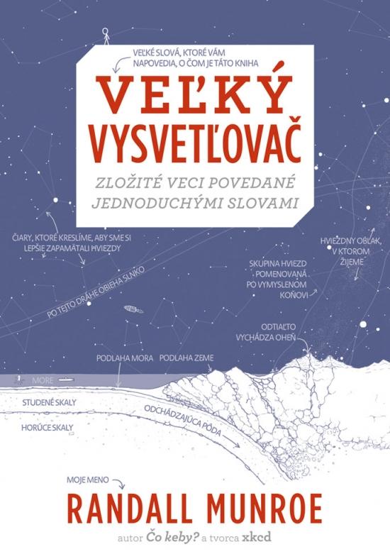 large-velky_vysvetlovac