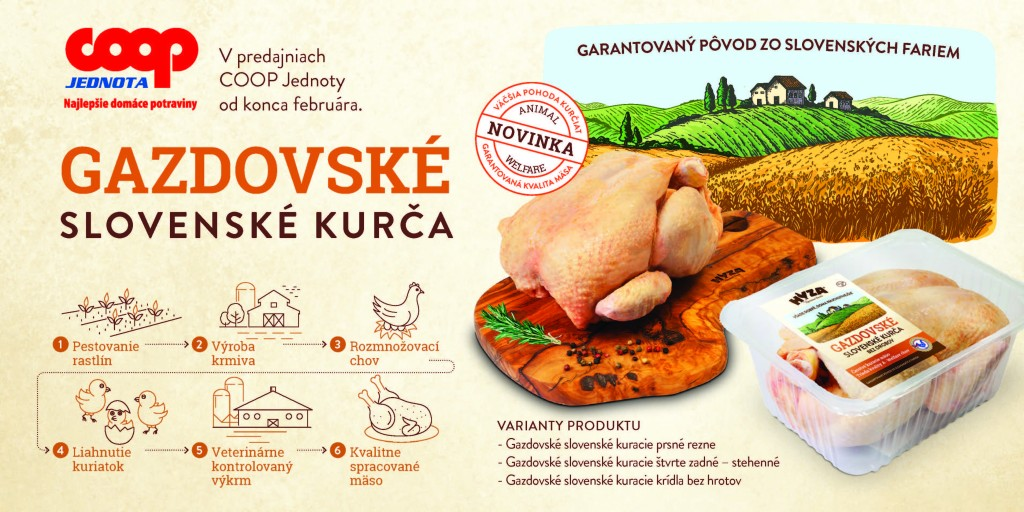 Gazdovské slovenské kurča