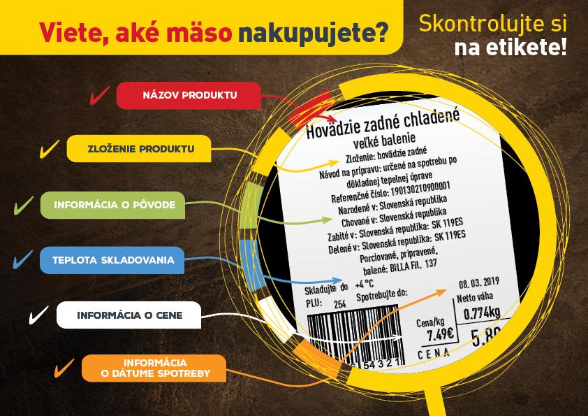 Infografika_maso_povod_kratsia verzia